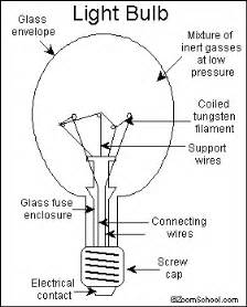 invention of the light bulb davy swan and edison