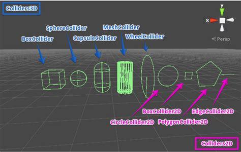 unity quaternion tutorial unity dojo videogame development tips and design
