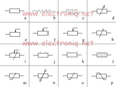 types of standard resistors resistor types symbols parameters