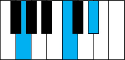 printable piano chord inversions chart learn piano chord inversions in major and minor with