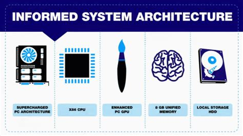 wii graphics are terrible system console specs wii u vs ps4 coiled 薔薇