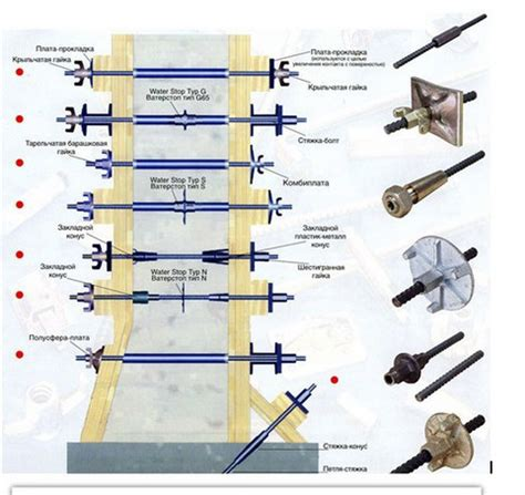 used formwork for sale tie rod buy used formwork for
