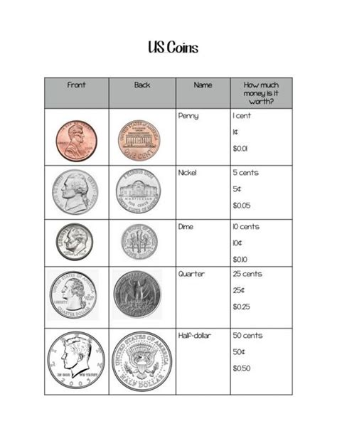 printable images of us coins free us coins guide product from mr magician on