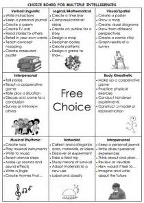 choice board template the sweet of third grade differentiated