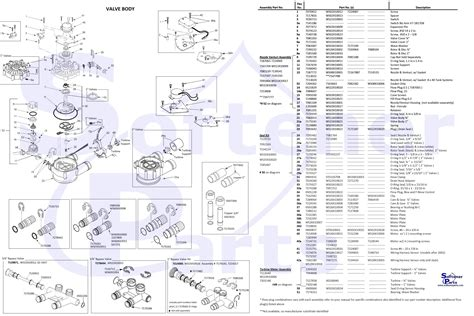 kinetico water softener parts diagram softenerparts