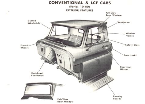 Cab ? Jim Carter Truck Parts