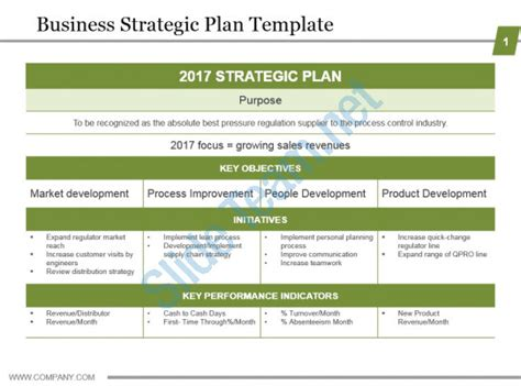 Business Strategic Plan Template Powerpoint Guide Powerpoint Slide Presentation Sle Slide Strategic Planning Process Template