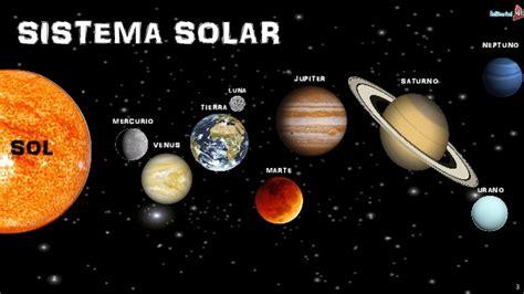 imagenes sorprendentes del sistema solar sistema solar para ni 241 os 2