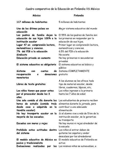 Calaméo - Cuadro comparativo de la educación entre México
