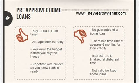 does a pre approved home loan make sense