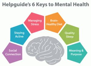 Building Better Mental Health Helpguide Org