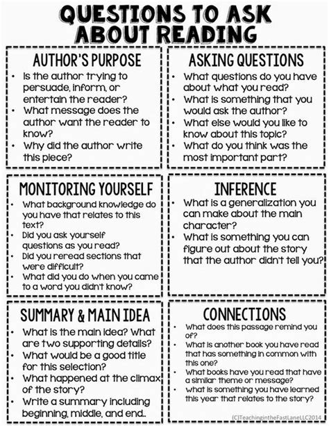 questions to ask about new year guided reading questions for year 2 free reading