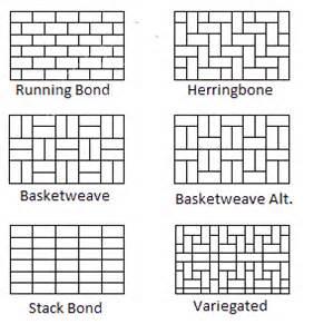 mosaic walkways bing images