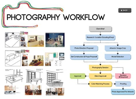 digital workflows digital workflow for photographers 28 images 31 best