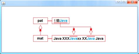 java pattern matcher tutorial java tutorial hajsof java tutorial
