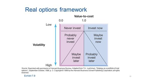 Business Mba Options by Part Iii Strategic Choices Ppt