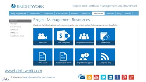 sharepoint project management template free sharepoint templates free images