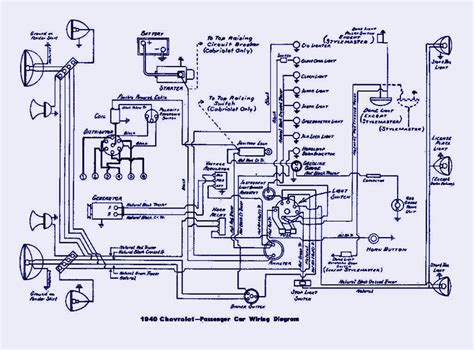 ez go gas cart wiring diagram wiring diagram schemes