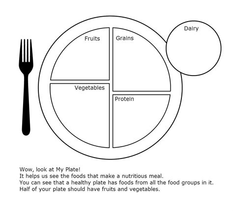 p plate template my plate worksheet for health dmproject