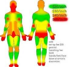 Tattoo Pain Scale 1 To 10 | on a scale of 1 10 how much will it hurt to get a tattoo
