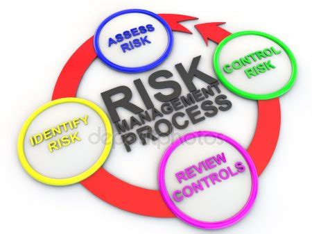 understanding and assessing risk shawn adderly risk management stock photos illustrations and vector art