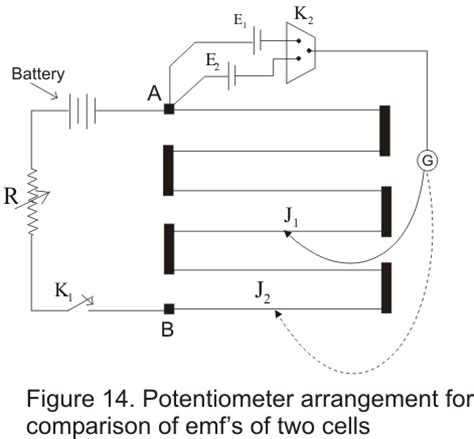 resistance of a cell using potentiometer readings