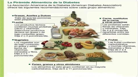 tabla de picar alimentos invento youtube diabetes mellitus alimentos permitidos y prohibidos parte