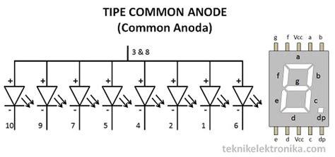 led anode et cathode 02 afifa 20maret2017 pertemuan4 7 segment common anode common catode it s my
