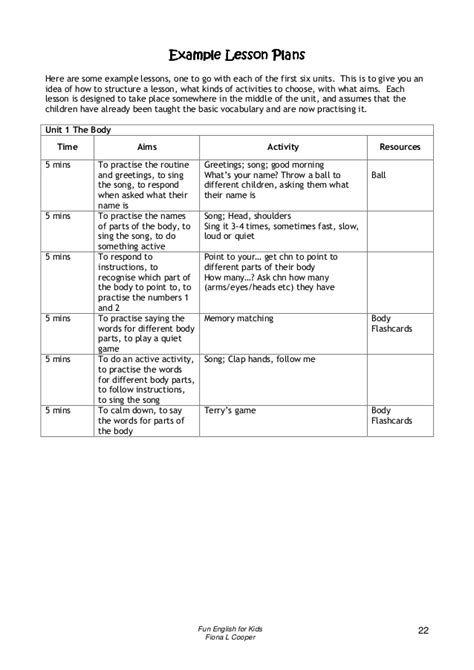 lesson plan template year 4 english lesson plan primary school malaysia exle of