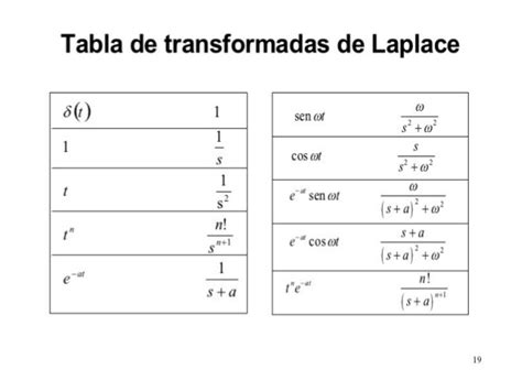 capacitor in laplace domain impedancia capacitor laplace 28 images file rlc series circuit v1 svg wikimedia commons
