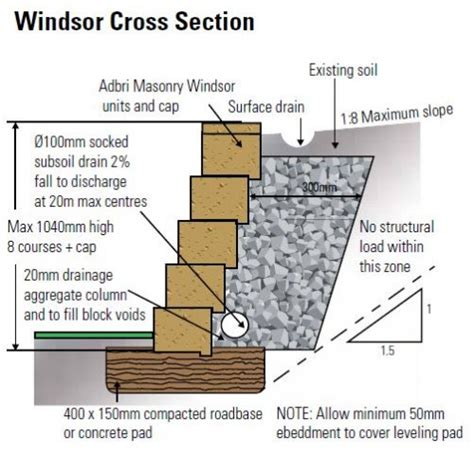 retaining wall section adbri masonry windsor 295x203x130mm retaining wall block