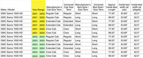 gmc sierra truck bed dimensions sierra 1500 truckbedsizes com