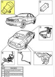 X Type Fuel System Jaguar Xj8 How Do I Change The Fuel On A 2004 Jaguar