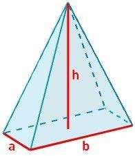 pirámide de base cuadrada pir 225 mide rectangular