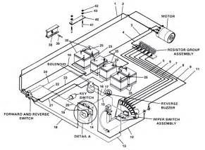 1991 club electric wire diagram clicks wires are getting warm