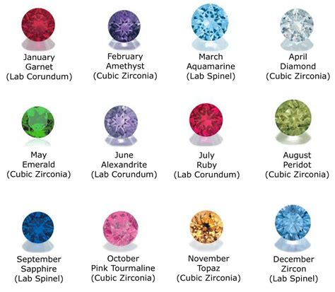 colors of the month birthstone coloured gems mixed pack
