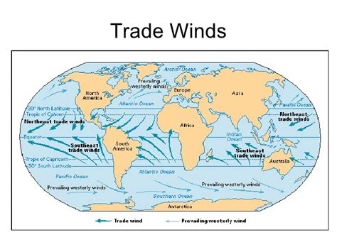 trade pattern synonym image gallery tradewinds map