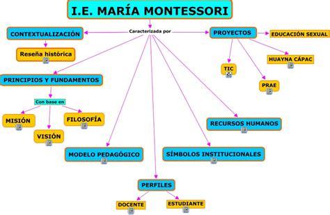 Modelo Curricular De Montessori Tecnologia Integrada Es El M 233 Todo Montessori Una De Las Metodolog 237 As Efectivas En Educaci 243 N