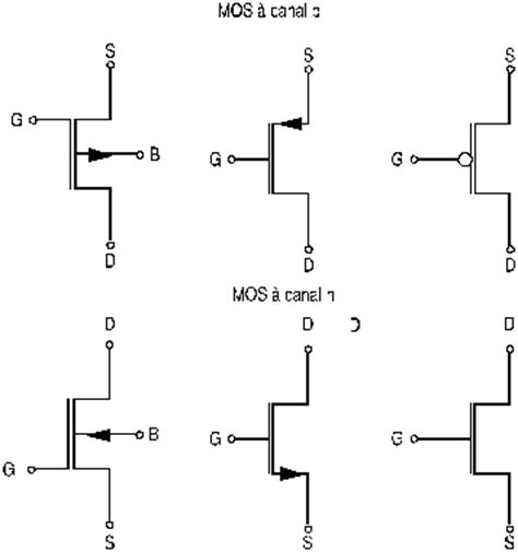 transistor mosfet exercice le 231 on xii le transistor mos familles logiques