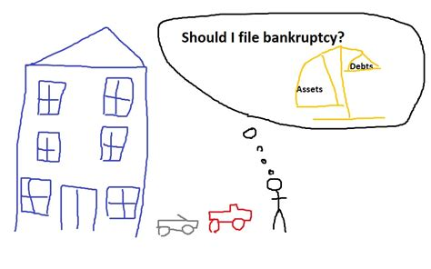 if i filed bankruptcy can i buy a house if i file bankruptcy can i buy a house 28 images bankruptcy section 523 get
