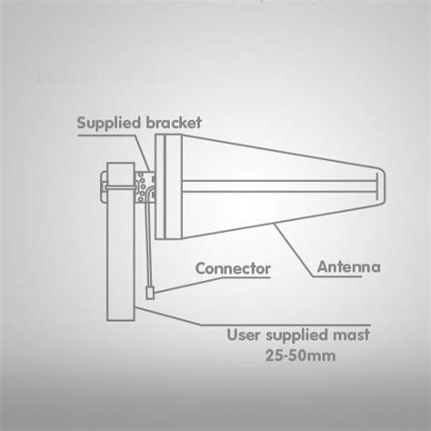 directional antenna discovernet