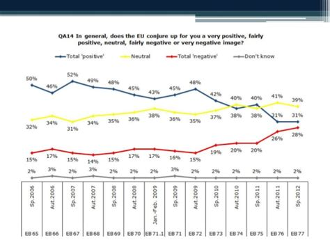julia sinitsky can the eu survive the eurozone crisis