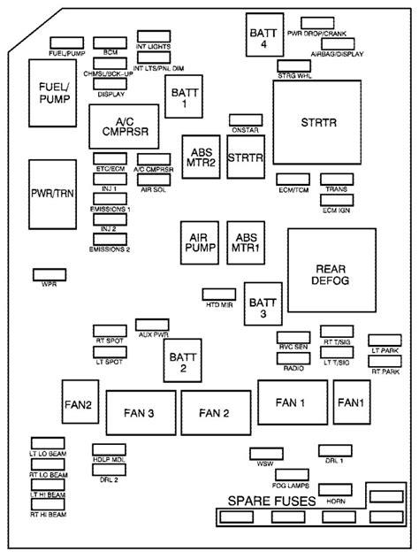 2007 monte carlo wiring diagram new wiring diagram 2018
