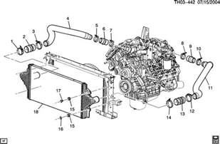2000 chevy 6 5 turbo sel 2000 wiring diagram and circuit schematic