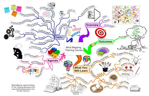 House Design Book Download by Mind Mapping Training Course Mind Map The Thinking