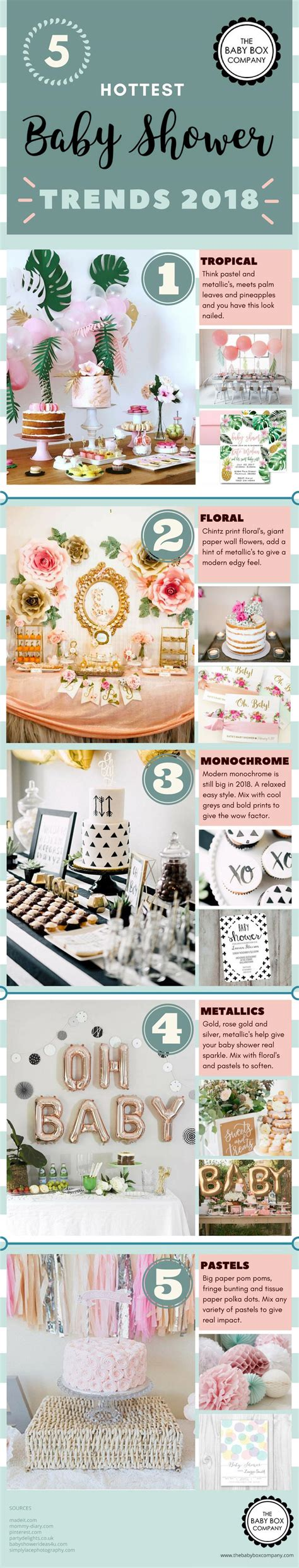 Baby Shower Trends by 5 Baby Shower Trends And Ideas For 2018