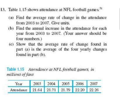 How To Find Rate Of Change In A Table Solved Table 1 15 Shows Attendance At Nfl Football Chegg