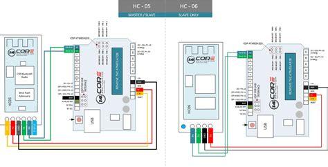 wiring diagram for a voltage regulator wiring free