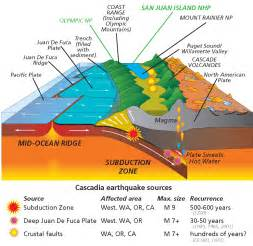 volcanoes and volcanology geology nps explore nature 187 geologic resources 187 education
