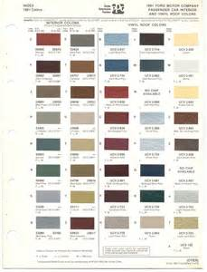 Ford Paint Paint Chips 1981 Ford